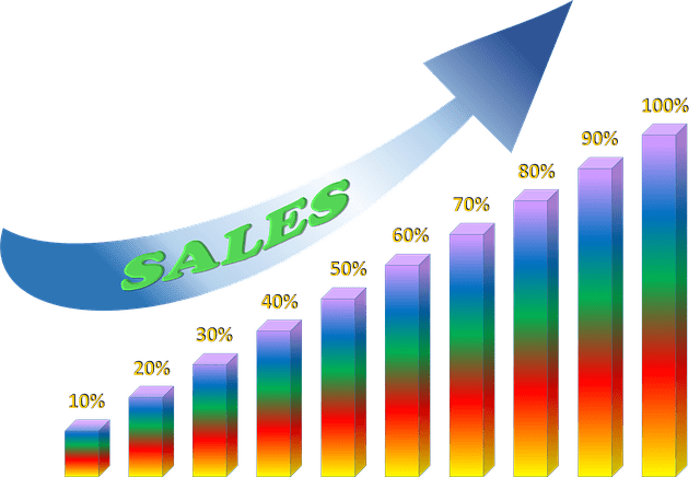 How to generate quality leads with social media to increase sales.