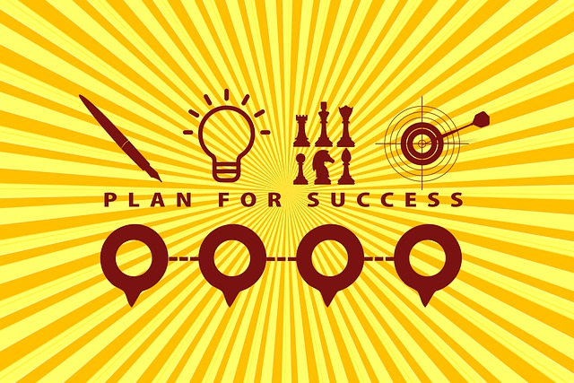 Planning Your Social Media Marketing is an Important Step for Success