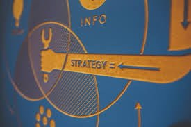 How to Develop Social Media Marketing Strategies for Your Business